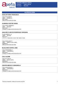 Cuadro médico Asefa Málaga