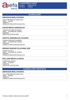 Cuadro médico Asefa Toledo
