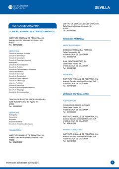 Cuadro médico Previsora General Sevilla