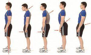 4 Consejos infalibles para mejorar tu postura